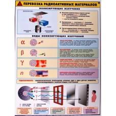 Перевозка радиоактивных материалов