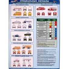 Комплект плакатов для автошкол и АТП (Тренажерная под-готовка, контрольные упражнения, контраварийная подго-товка, подготовка водителей ТС, оборудованных спец. сигн)